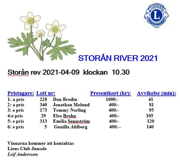 Vinnarna i Storån River 2021